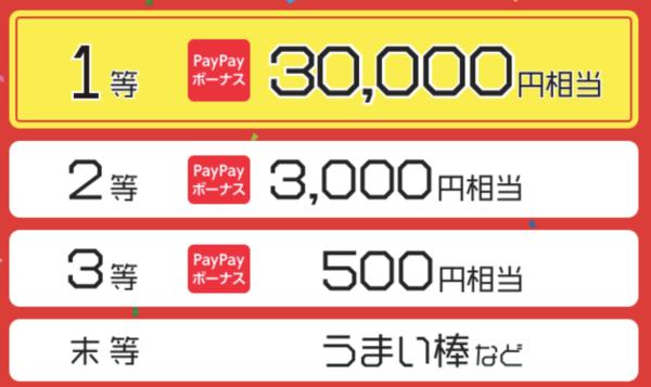 『オールフクイwithPayPay(ペイペイ)キャンペーン』