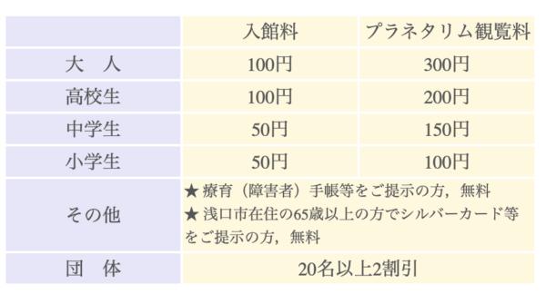 岡山県天文博物館の入場料